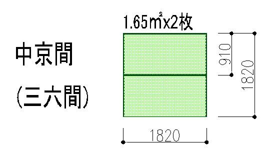1間=6尺