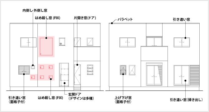 はめ殺し窓(FIX窓)
