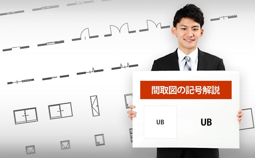 UBの記号
