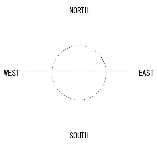 南南東 方位 磁石