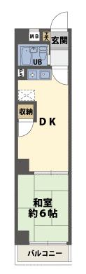 1DKの間取図