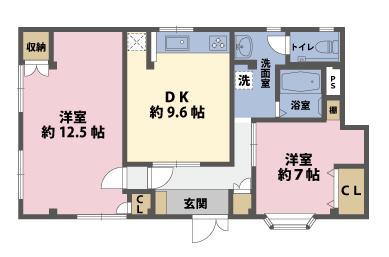 2DKの間取図